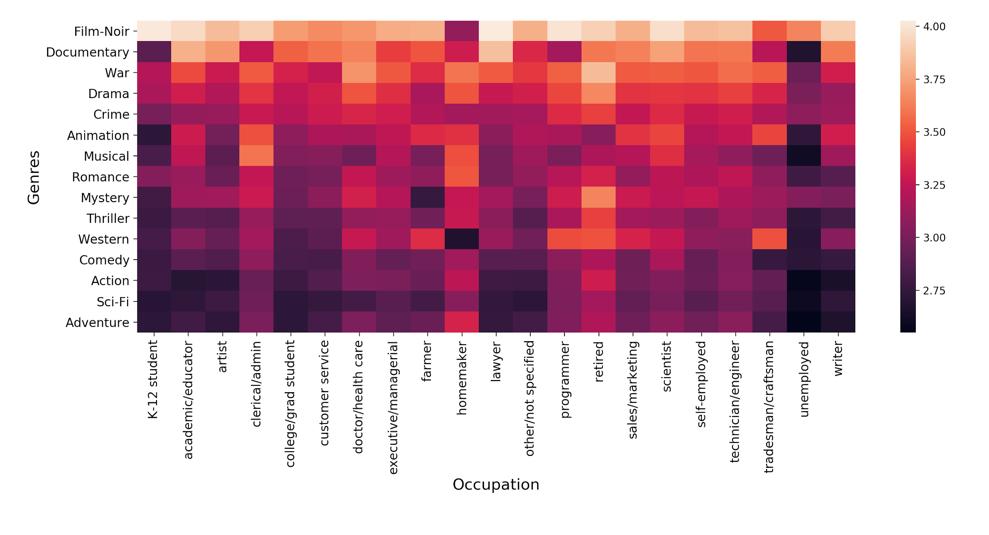 Apache Kylin   Use Python for Data Science with Apache Kylin