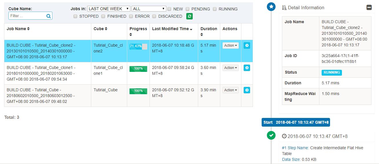 Apache Kylin | Cube Build and Job Monitoring